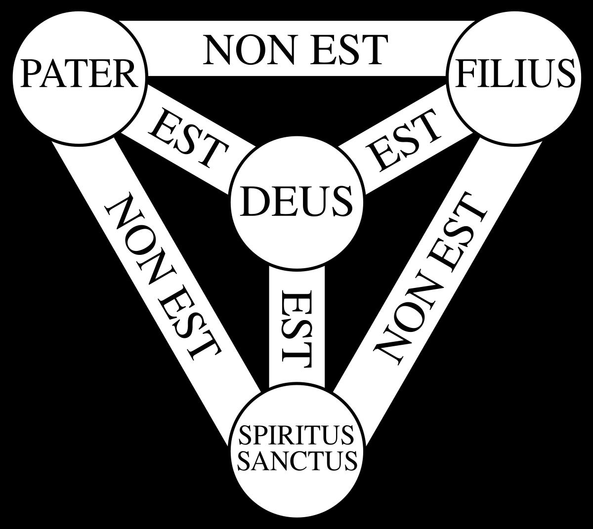 Les juifs antiques croyaient-ils en la Trinité ?
